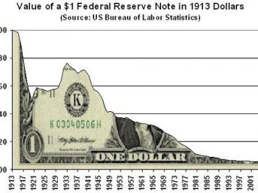 "The Next ""Great Central Bank"" Financial Crisis"